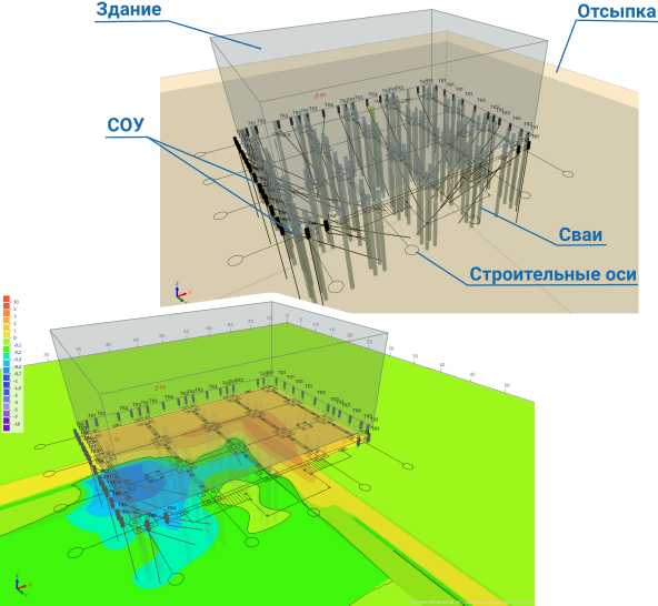Моделирование температур грунтов в основании здания с проветриваемым подпольем в программе Борей 3D