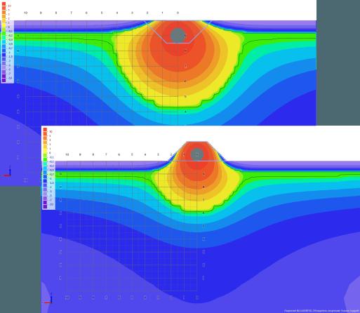 Расчет температур грунтов в основании трубопроводов подземной и наземной прокладки в программе Борей 3D