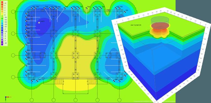 Моделирование температур грунтов в основании здания в программе Борей 3D