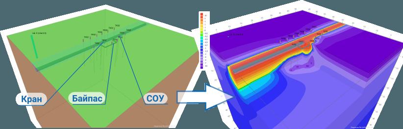 Расчет температур грунтов в основании кранового узла в программе Борей 3D