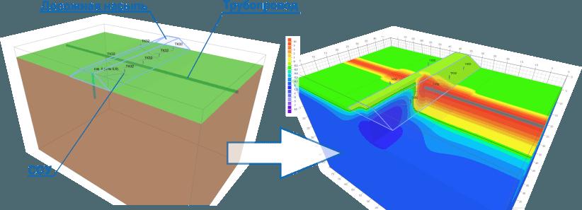Расчет температур грунтов в основании перехода трубопровода с автомобильной дорогой в программе Борей 3D