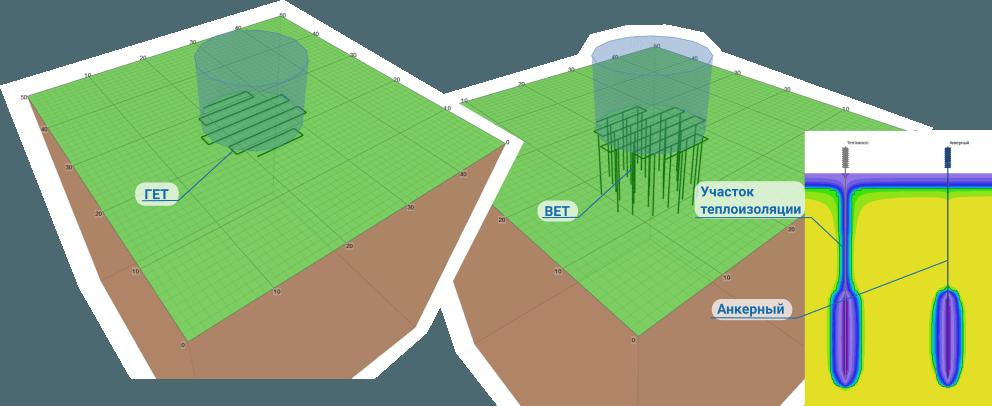 Моделирование ВЕТ и ГЕТ систем в программе Борей 3D