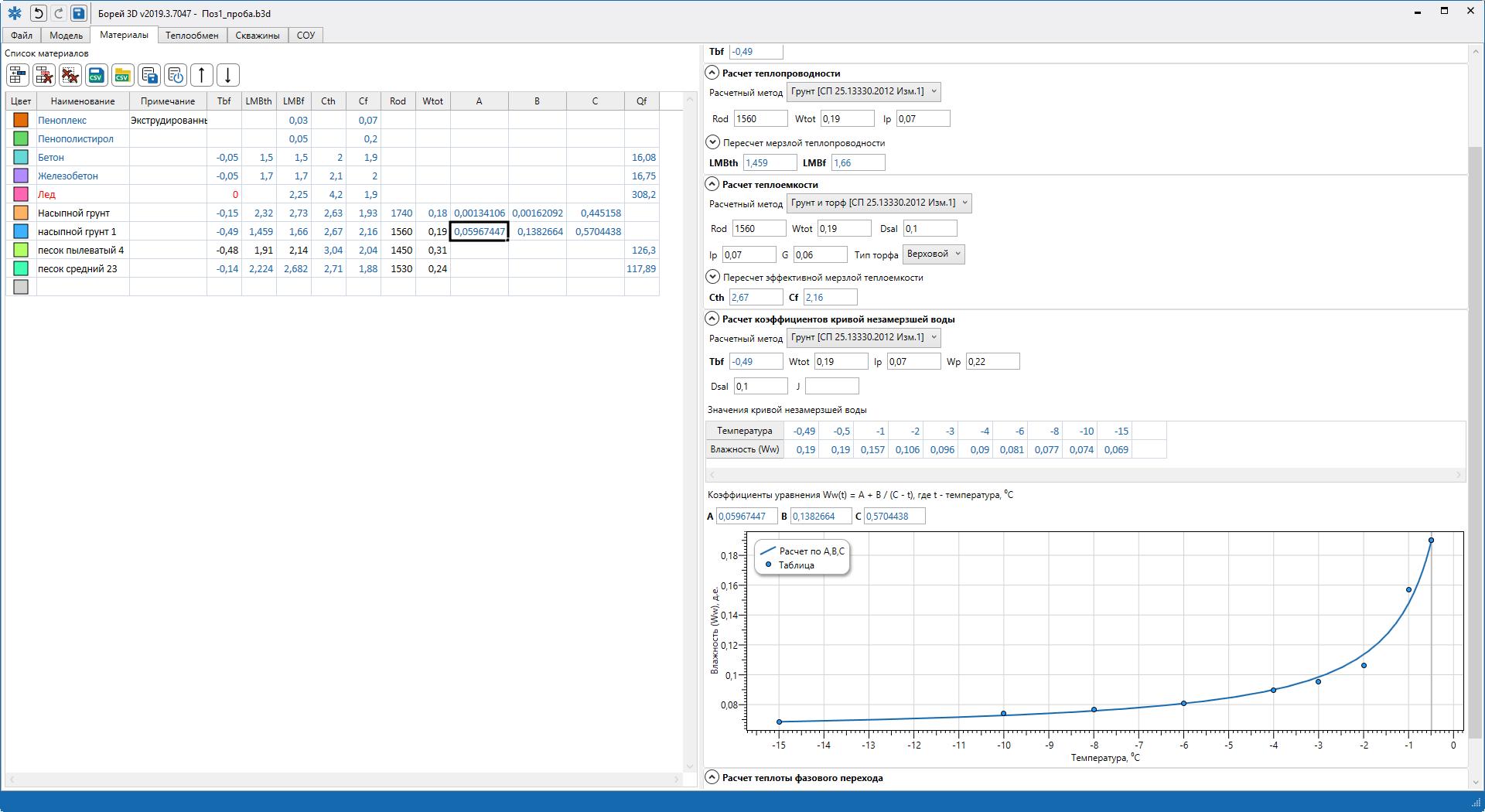 Расчет теплофизических свойств грунтов в программе Борей 3D