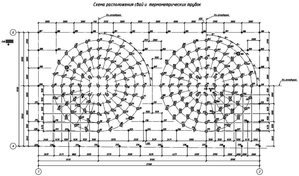 Схема свайного поля резервуарного парка V=2000 м3
