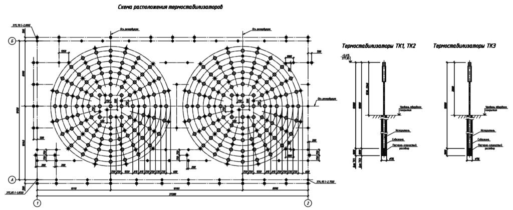 Схема расположения свай и термостабилизаторов в основании резервуарного парка V=2000 м3