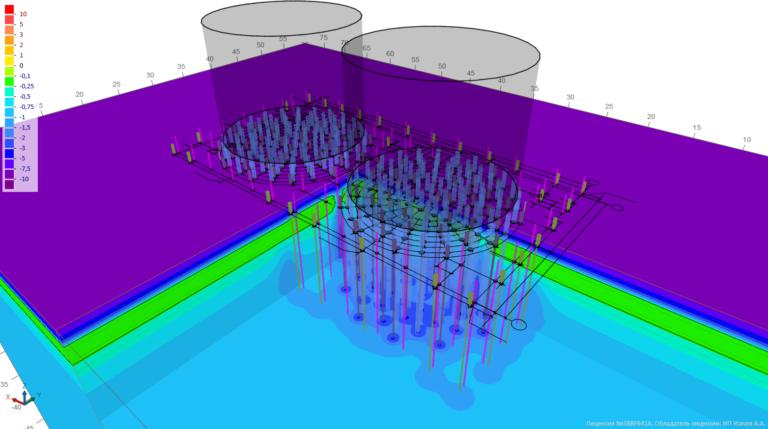Трехмерное температурное поле грунтов в основании резервуарного парка V=2000 м3 с учетом работы системы термостабилизации грунтов