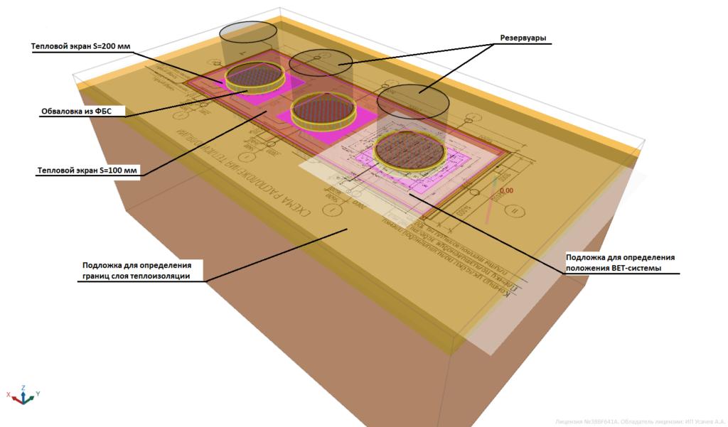 3D модель резервуаров с ВЕТ-системой