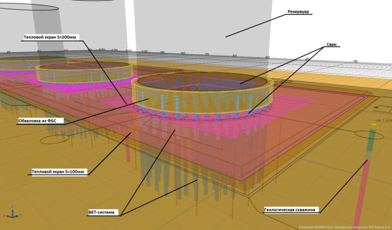 3D модель резервуаров с ВЕТ-системой 2