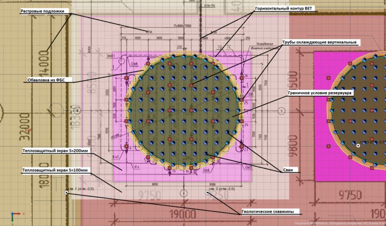 3D модель резервуаров с ВЕТ-системой 2D вид
