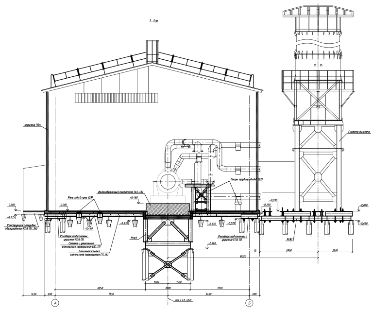 Газоперекачивающий агрегат ГПА-25. Общий вид