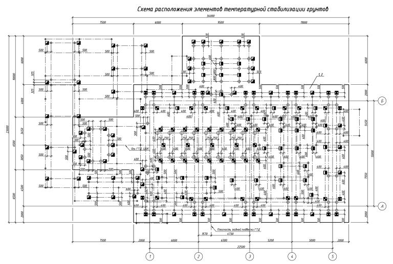 Газоперекачивающий агрегат ГПА-25. Схема СОУ