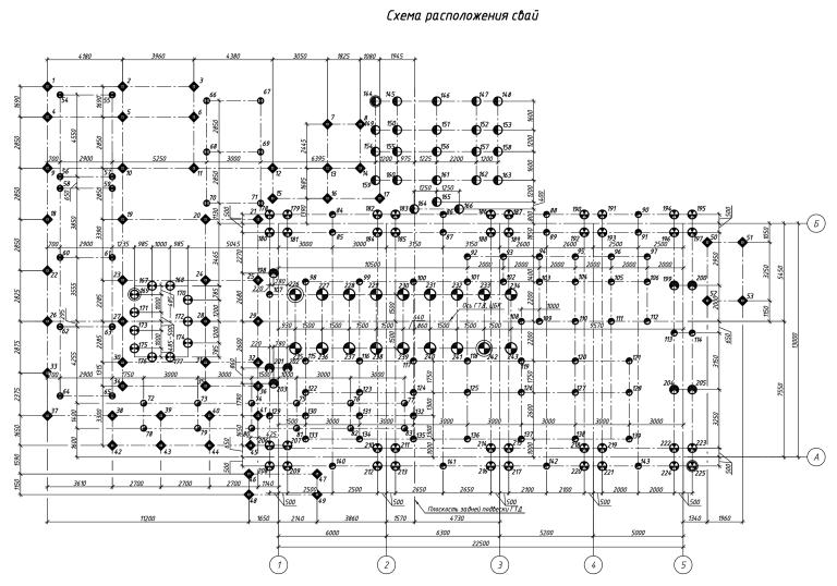 Газоперекачивающий агрегат ГПА-25. Свайное поле