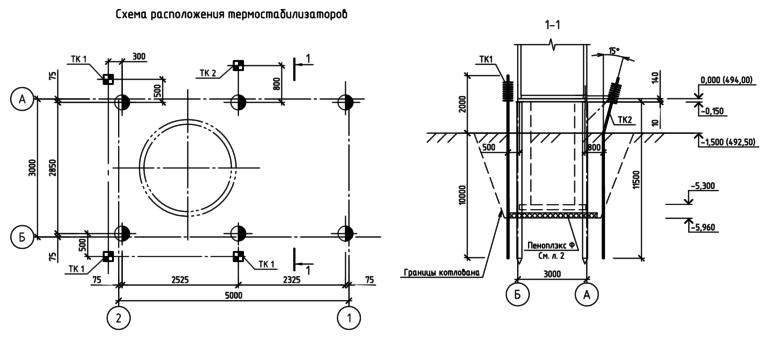 Канализационная насосная станция. Схема свай и СОУ
