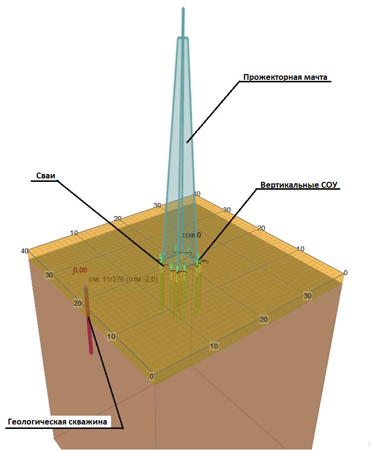 ПМС35м43. 3D Модель