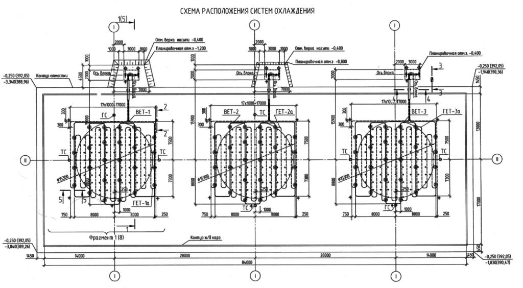 Схема расположения ВЕТ