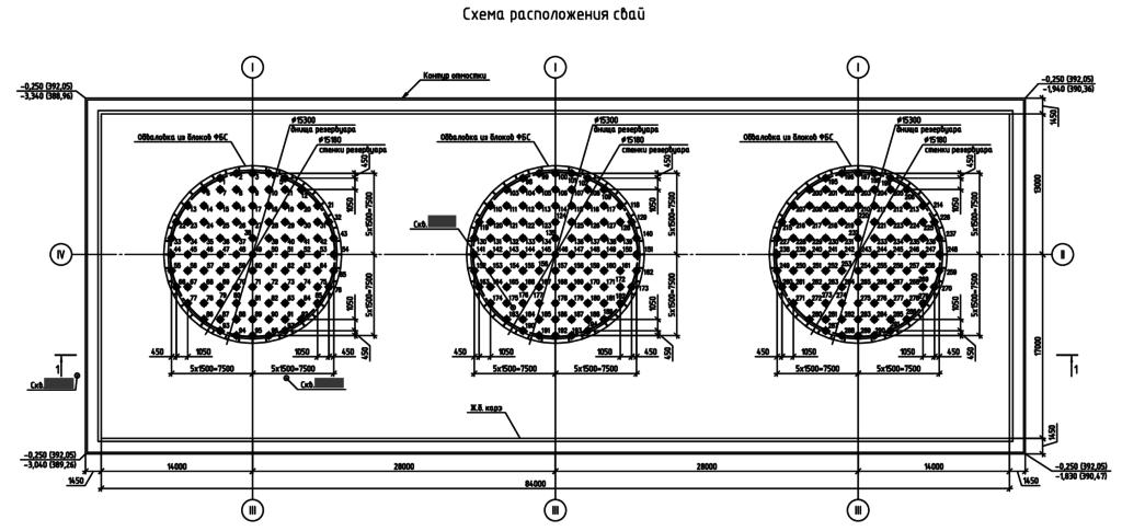 Установка расходных резервуаров метанола. Схема свай