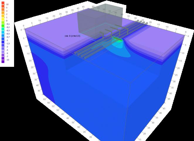 Моделирование изменений температур грунтов за счет повышенного снегонакопления в основании трубопроводных обвязок в программе Борей 3D