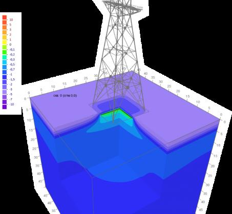 Моделирование изменений температур грунтов за счет повышенного снегонакопления в основании опоры ЛЭП в программе Борей 3D
