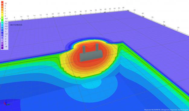 Расчет изменений температур грунтов в основании подземного резервуара в программе Борей 3D