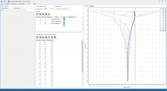 Ввод характеристик инженерно-геологических скважин в программе Борей 3D